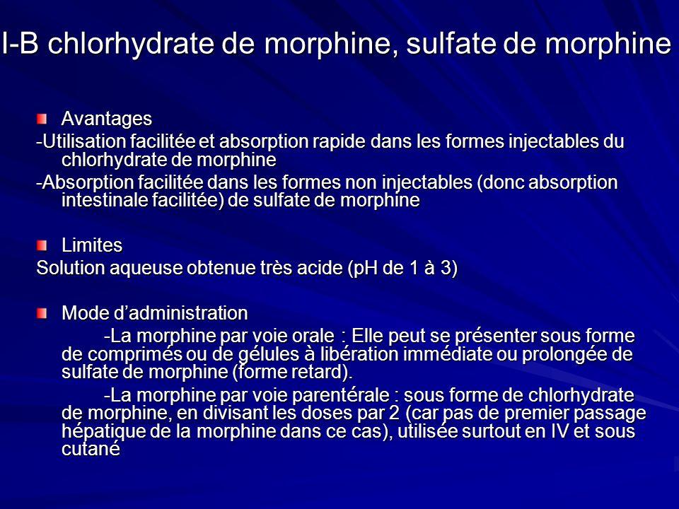 I-B chlorhydrate de morphine, sulfate de morphine Avantages -Utilisation facilitée et absorption rapide dans les formes injectables du chlorhydrate de morphine -Absorption facilitée dans les formes non injectables (donc absorption intestinale facilitée) de sulfate de morphine Limites Solution aqueuse obtenue très acide (pH de 1 à 3) Mode dadministration -La morphine par voie orale : Elle peut se pr é senter sous forme de comprim é s ou de g é lules à lib é ration imm é diate ou prolong é e de sulfate de morphine (forme retard).