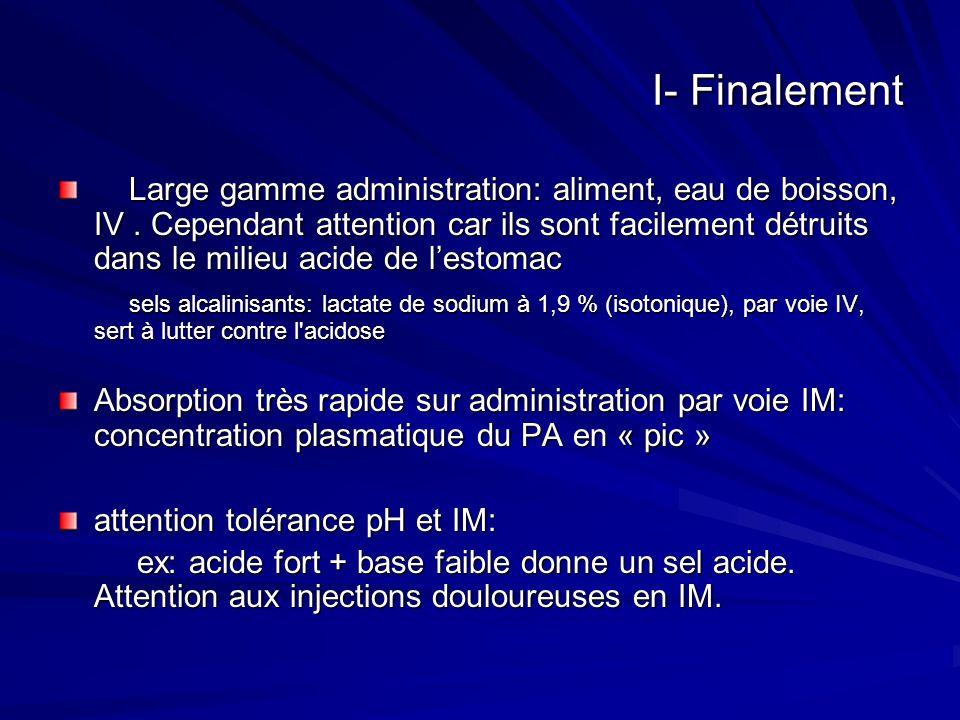 I- Finalement Large gamme administration: aliment, eau de boisson, IV.