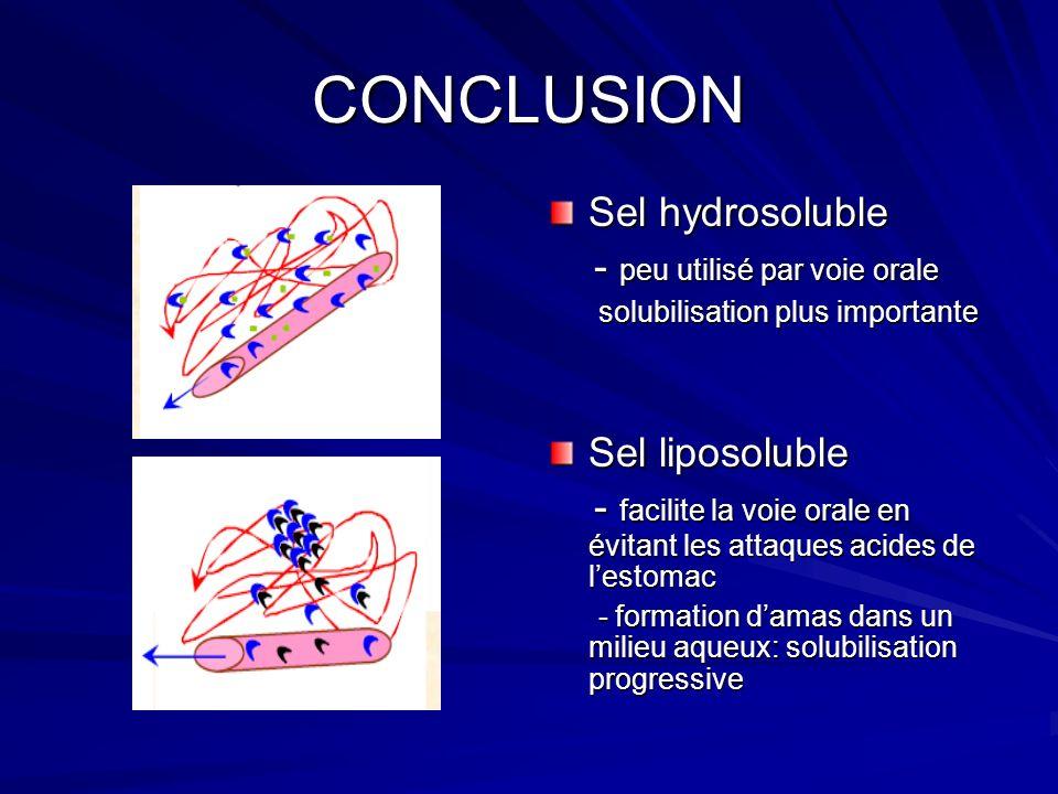 CONCLUSION Sel hydrosoluble - peu utilisé par voie orale - peu utilisé par voie orale solubilisation plus importante solubilisation plus importante Se