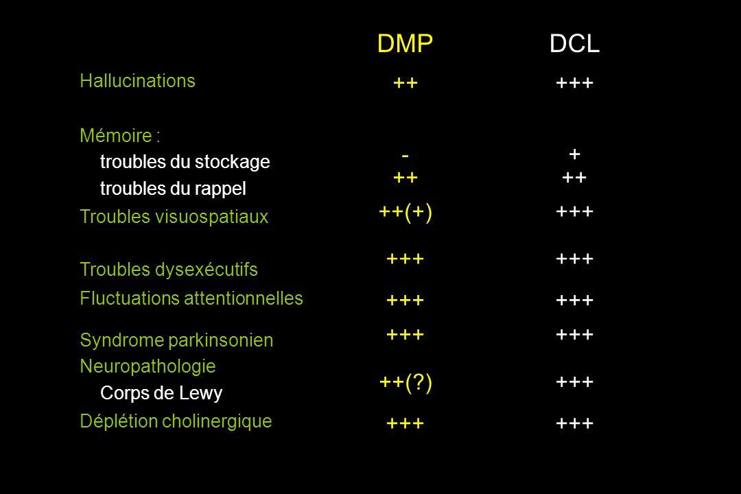 DMPDCL Hallucinations +++++ Mémoire : troubles du stockage troubles du rappel - ++ + ++ Troubles visuospatiaux Troubles dysexécutifs ++(+) +++ Fluctuations attentionnelles +++ Syndrome parkinsonien Neuropathologie Corps de Lewy +++ ++(?) +++ Déplétion cholinergique +++