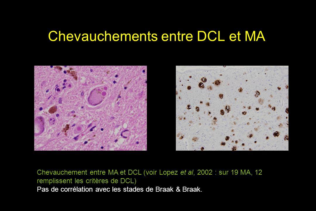 Chevauchements entre DCL et MA Chevauchement entre MA et DCL (voir Lopez et al, 2002 : sur 19 MA, 12 remplissent les critères de DCL) Pas de corrélation avec les stades de Braak & Braak.