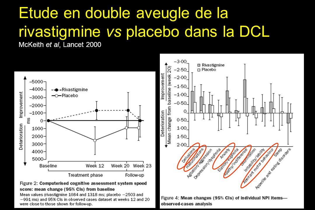 Etude en double aveugle de la rivastigmine vs placebo dans la DCL McKeith et al, Lancet 2000