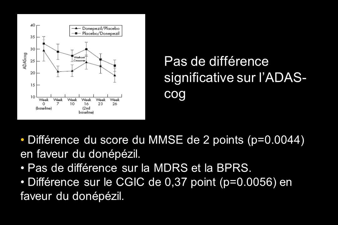 Pas de différence significative sur lADAS- cog Différence du score du MMSE de 2 points (p=0.0044) en faveur du donépézil.
