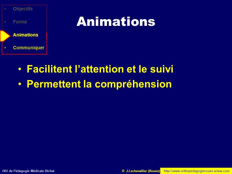 DIU de Pédagogie Médicale Bichathttp://www.orthopedagogierouen.sitew.com© J.Lechevallier (Rouen) Objectifs Forme Animations Communiquer Animations Fac