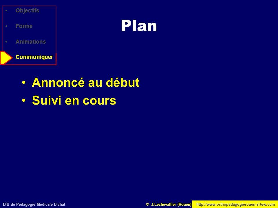 DIU de Pédagogie Médicale Bichathttp://www.orthopedagogierouen.sitew.com© J.Lechevallier (Rouen) Objectifs Forme Animations Communiquer Plan Annoncé a