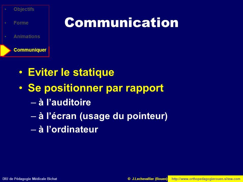 DIU de Pédagogie Médicale Bichathttp://www.orthopedagogierouen.sitew.com© J.Lechevallier (Rouen) Objectifs Forme Animations Communiquer Communication
