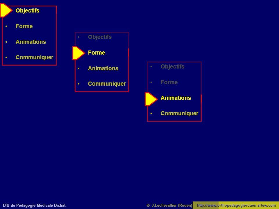 DIU de Pédagogie Médicale Bichathttp://www.orthopedagogierouen.sitew.com© J.Lechevallier (Rouen) Objectifs Forme Animations Communiquer Objectifs Form