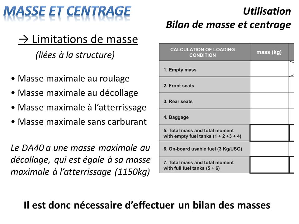 Utilisation Bilan de masse et centrage Limitations de masse Masse maximale au roulage Masse maximale au décollage Masse maximale à latterrissage Masse