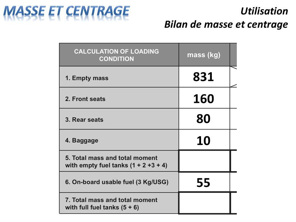Utilisation Bilan de masse et centrage 160 80 10 831 55