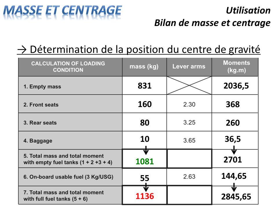 Utilisation Bilan de masse et centrage Détermination de la position du centre de gravité 160 80 10 831 1081 55 1136 2036,5 368 260 36,5 2701 144,65 28