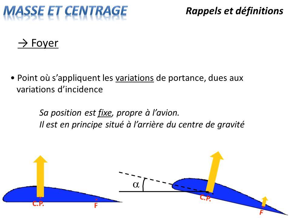 Rappels et définitions Le centrage Le centrage consiste à déterminer la position du centre de gravité, que lon peut faire varier (répartition des masses) La distance entre le centre de gravité et le foyer est la marge statique Le centre de gravité peut être déplacé sur une certaine distance : la plage de centrage (environ 20cm sur DA40 !)