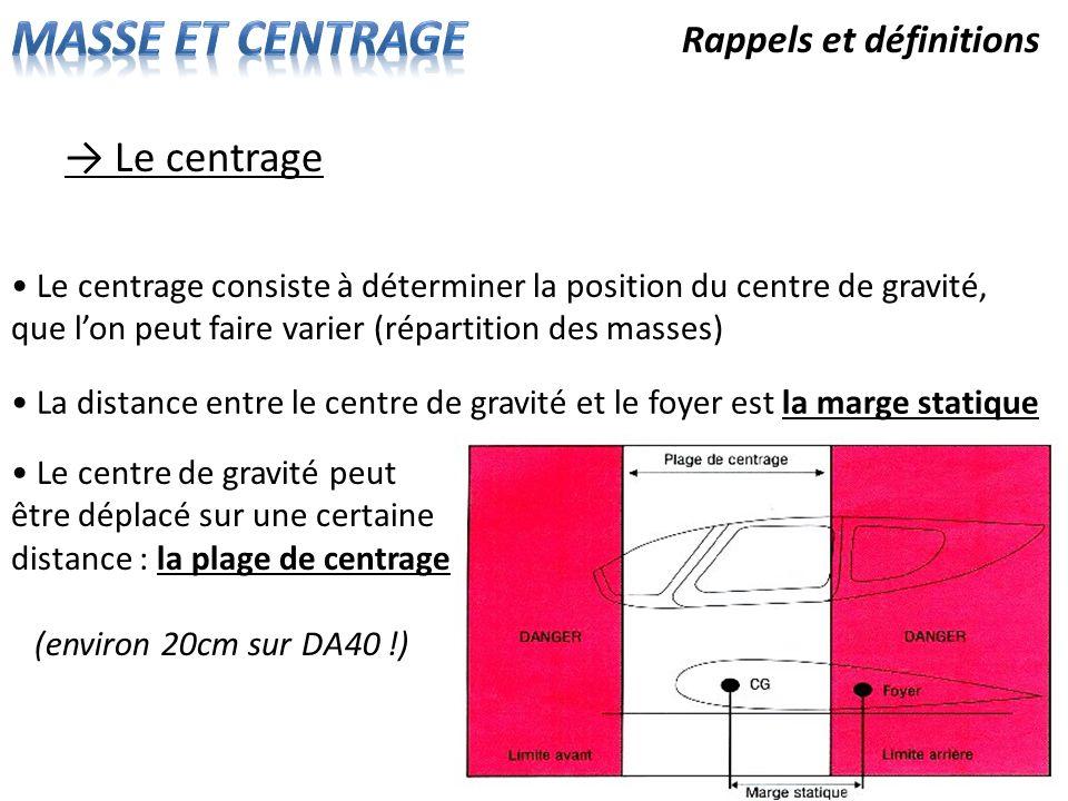 Rappels et définitions Le centrage Le centrage consiste à déterminer la position du centre de gravité, que lon peut faire varier (répartition des mass