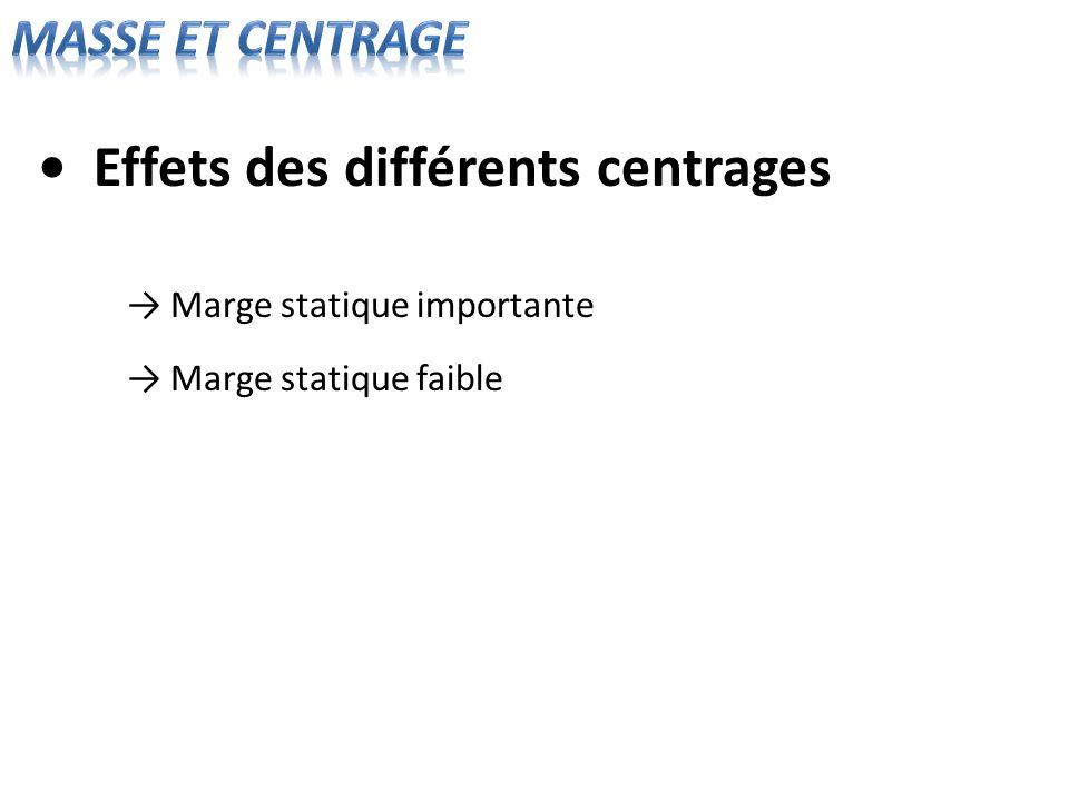 Effets des différents centrages Marge statique importante Marge statique faible