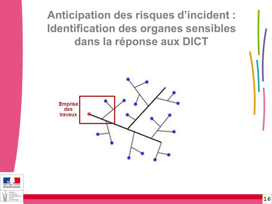 16 Anticipation des risques dincident : Identification des organes sensibles dans la réponse aux DICT Emprise des travaux