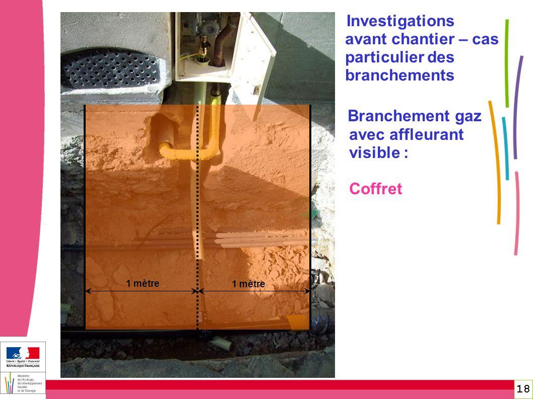18 Branchement gaz avec affleurant visible : Coffret Investigations avant chantier – cas particulier des branchements 1 mètre