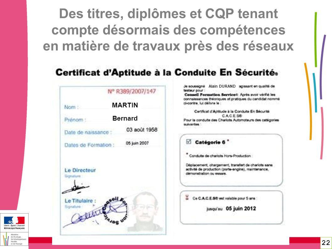 22 Des titres, diplômes et CQP tenant compte désormais des compétences en matière de travaux près des réseaux MARTIN Bernard Alain DURAND