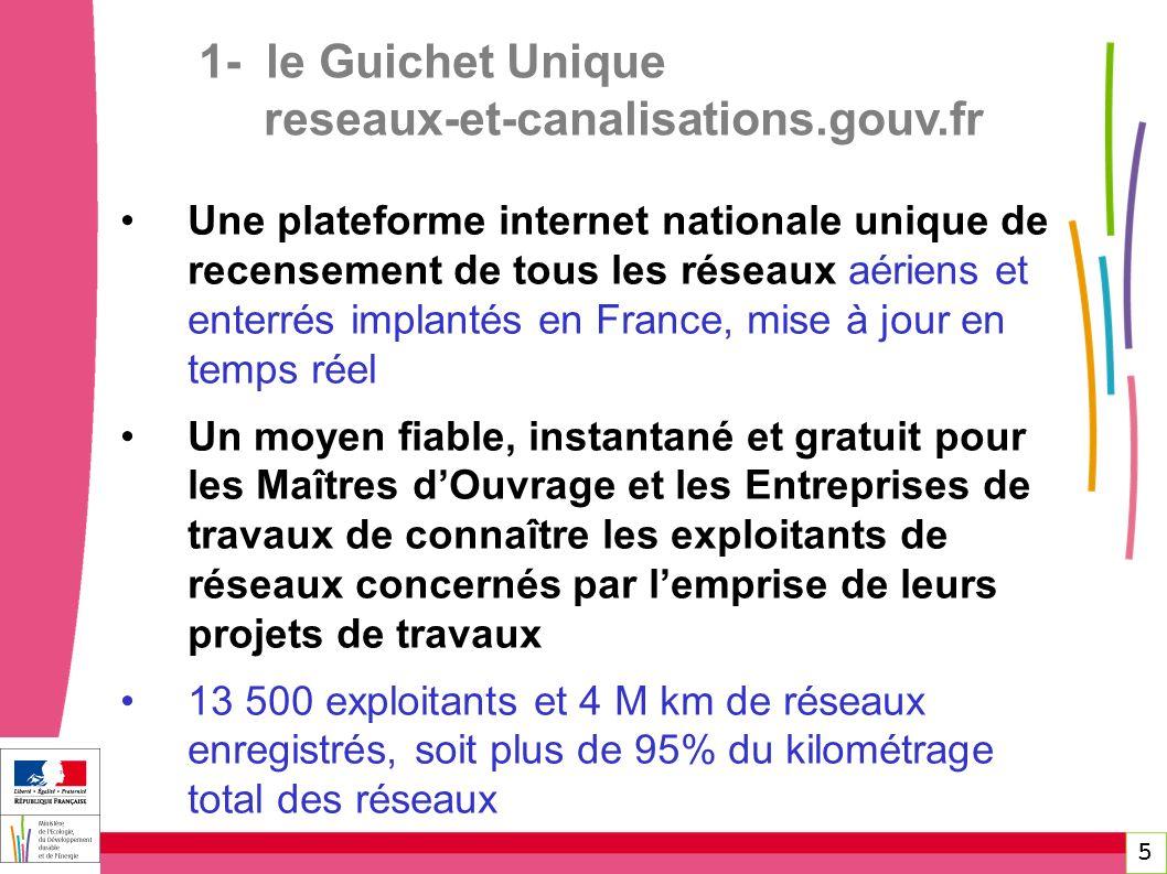5 1- le Guichet Unique reseaux-et-canalisations.gouv.fr Une plateforme internet nationale unique de recensement de tous les réseaux aériens et enterré