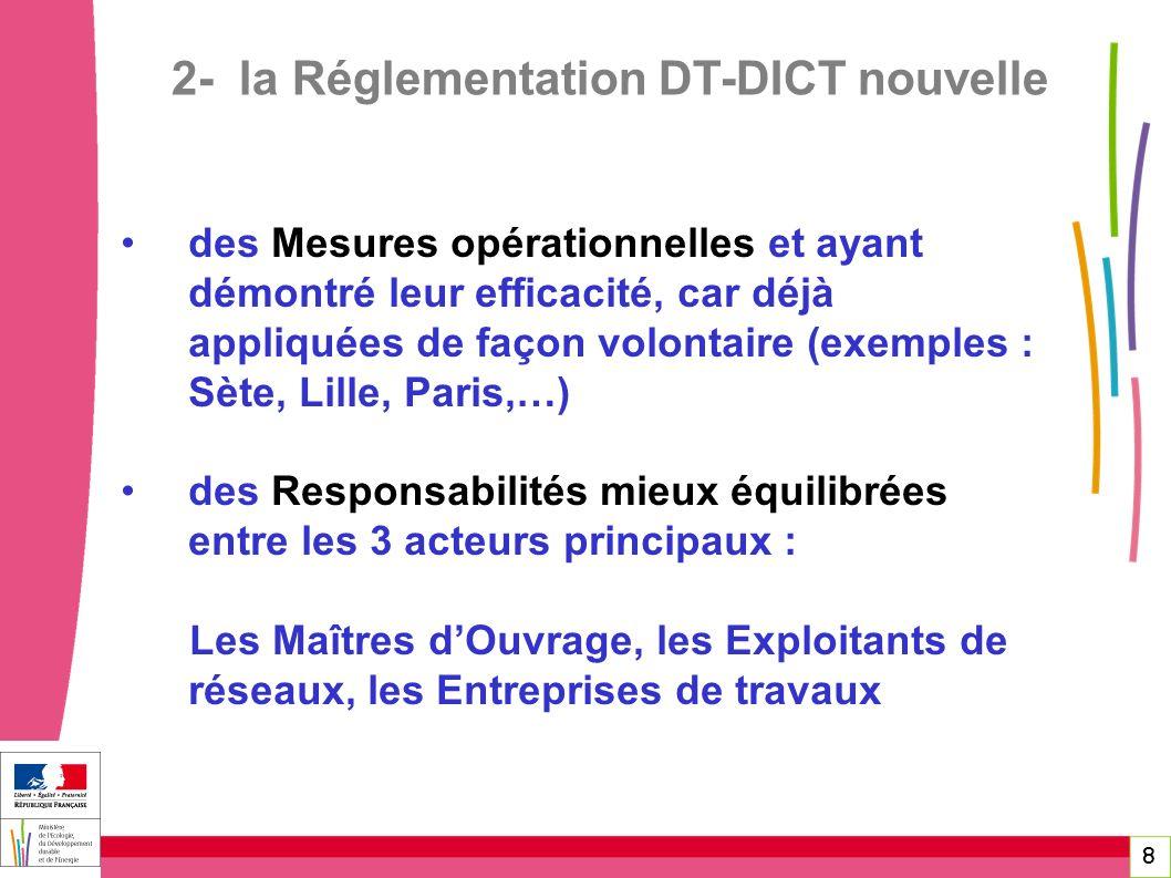 8 des Mesures opérationnelles et ayant démontré leur efficacité, car déjà appliquées de façon volontaire (exemples : Sète, Lille, Paris,…) des Responsabilités mieux équilibrées entre les 3 acteurs principaux : Les Maîtres dOuvrage, les Exploitants de réseaux, les Entreprises de travaux 2- la Réglementation DT-DICT nouvelle