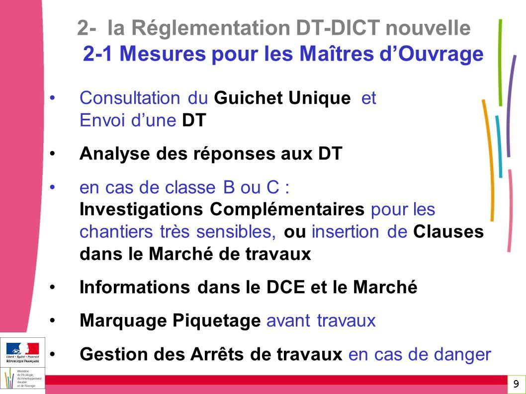 9 Consultation du Guichet Unique et Envoi dune DT Analyse des réponses aux DT en cas de classe B ou C : Investigations Complémentaires pour les chanti