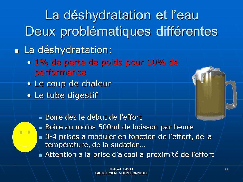 Thibaut LAYAT DIETETICIEN NUTRITIONNISTE 11 La déshydratation et leau Deux problématiques différentes La déshydratation: La déshydratation: 1% de pert