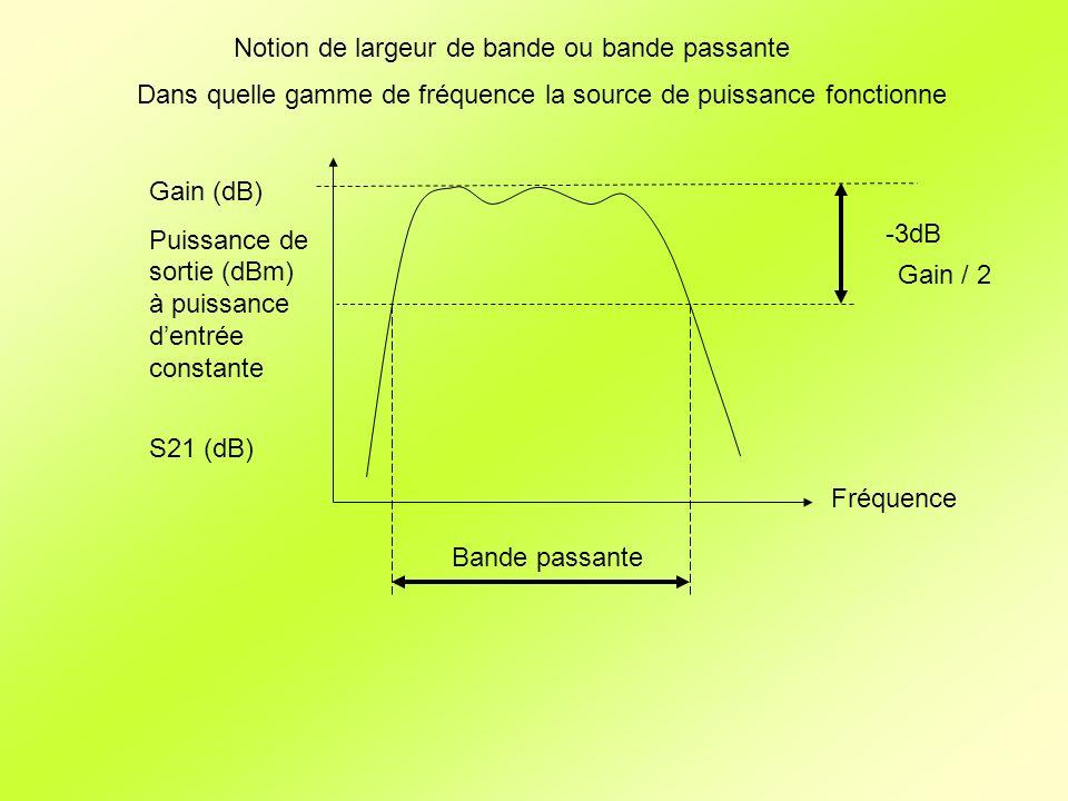 Notion de largeur de bande ou bande passante Fréquence Gain (dB) Puissance de sortie (dBm) à puissance dentrée constante S21 (dB) -3dB Gain / 2 Bande passante Dans quelle gamme de fréquence la source de puissance fonctionne