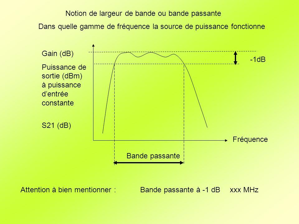 Notion de largeur de bande ou bande passante Fréquence Gain (dB) Puissance de sortie (dBm) à puissance dentrée constante S21 (dB) -1dB Bande passante Dans quelle gamme de fréquence la source de puissance fonctionne Attention à bien mentionner : Bande passante à -1 dBxxx MHz