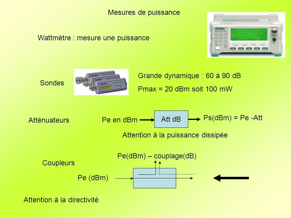 Mesures de puissance Wattmètre : mesure une puissance Sondes Atténuateurs Coupleurs Att dB Pe en dBm Ps(dBm) = Pe -Att Attention à la puissance dissipée Grande dynamique : 60 à 90 dB Pmax = 20 dBm soit 100 mW Pe (dBm) Pe(dBm) – couplage(dB) Attention à la directivité