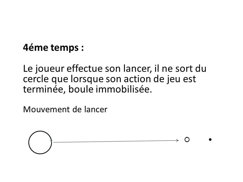 4éme temps : Le joueur effectue son lancer, il ne sort du cercle que lorsque son action de jeu est terminée, boule immobilisée.