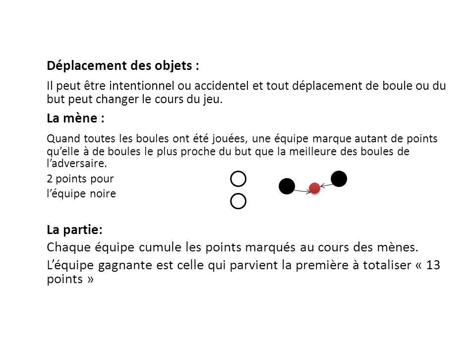 Déplacement des objets : Il peut être intentionnel ou accidentel et tout déplacement de boule ou du but peut changer le cours du jeu.