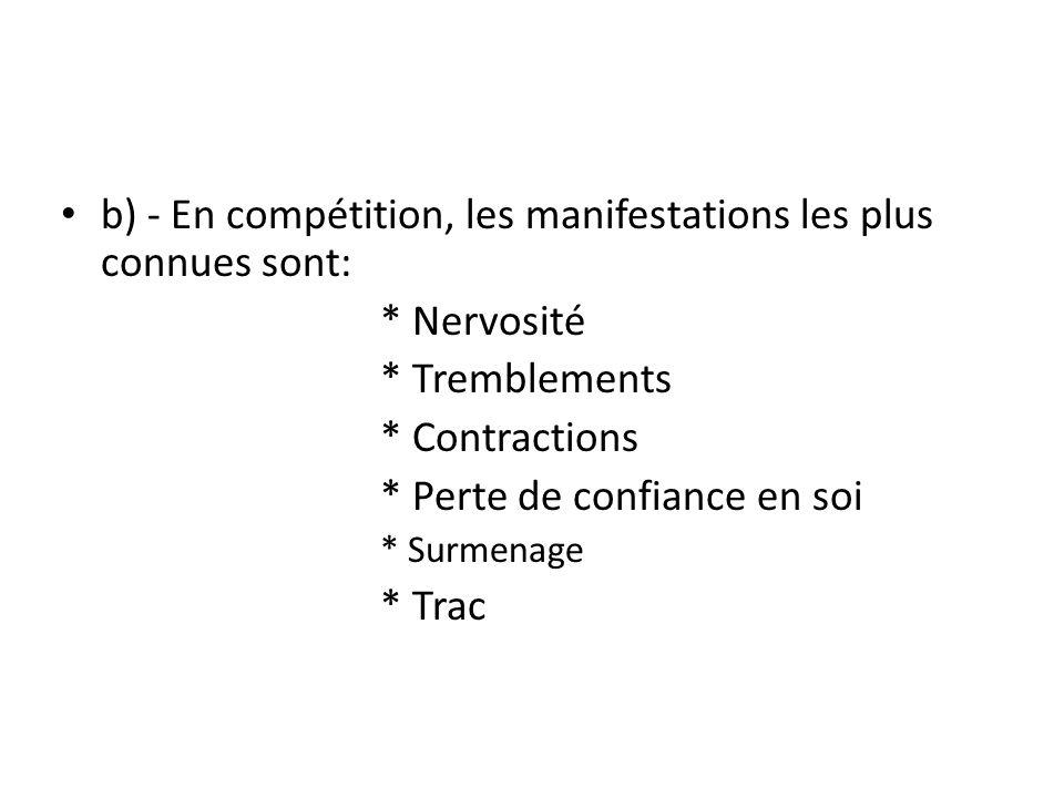 b) - En compétition, les manifestations les plus connues sont: * Nervosité * Tremblements * Contractions * Perte de confiance en soi * Surmenage * Trac