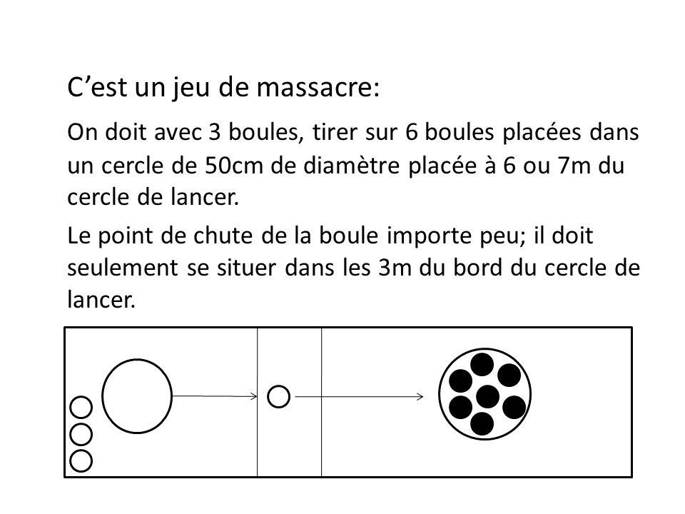 Cest un jeu de massacre: On doit avec 3 boules, tirer sur 6 boules placées dans un cercle de 50cm de diamètre placée à 6 ou 7m du cercle de lancer.
