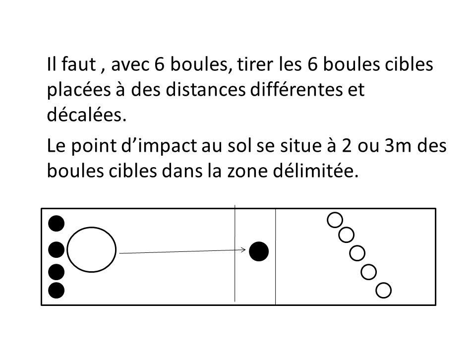 Il faut, avec 6 boules, tirer les 6 boules cibles placées à des distances différentes et décalées.
