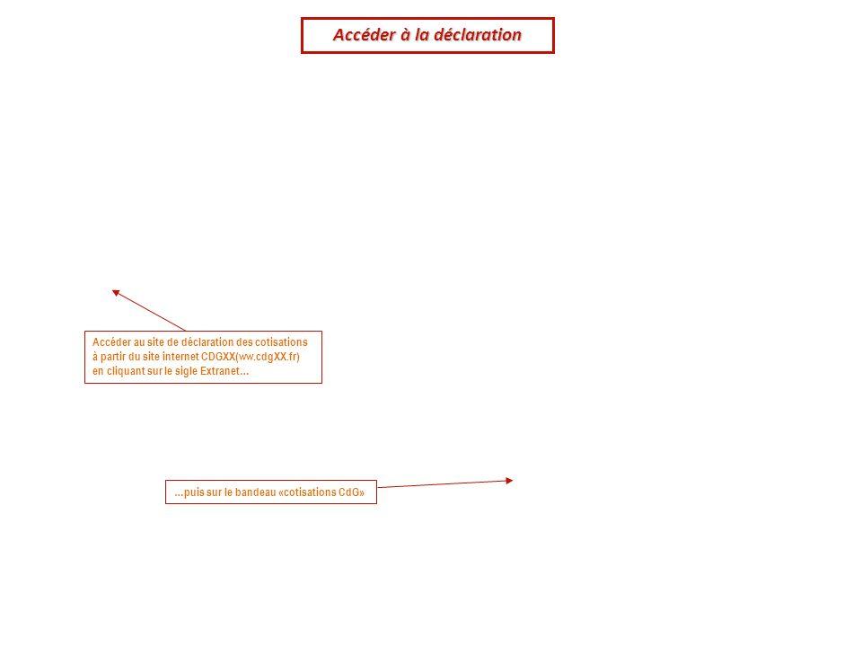 Accéder à la déclaration …puis sur le bandeau «cotisations CdG» Accéder au site de déclaration des cotisations à partir du site internet CDGXX(ww.cdgXX.fr) en cliquant sur le sigle Extranet…