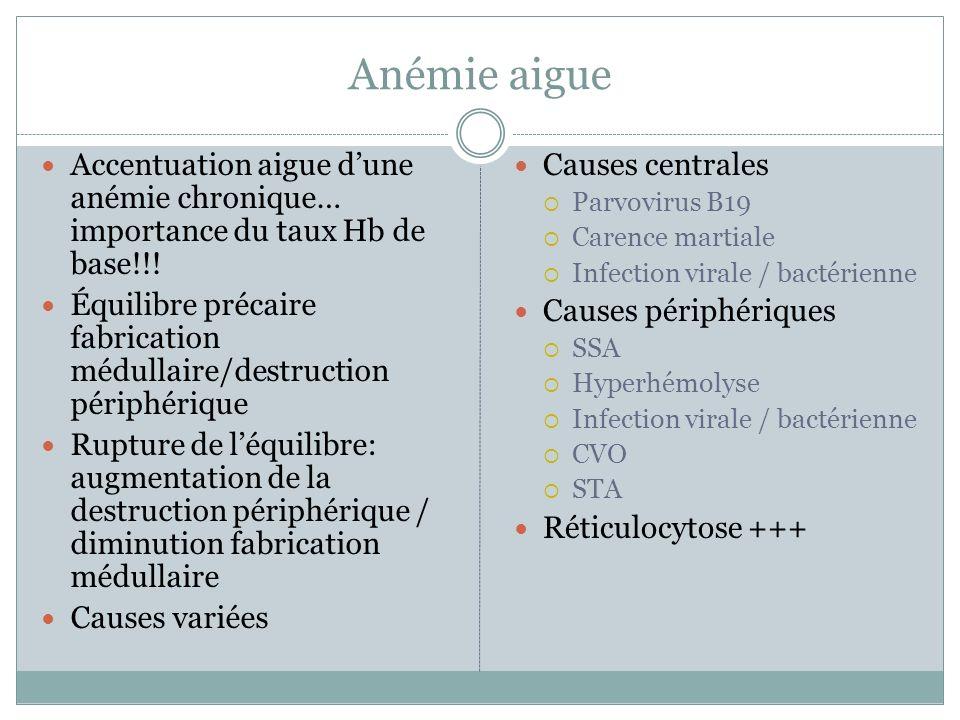 Anémie aigue Accentuation aigue dune anémie chronique… importance du taux Hb de base!!.