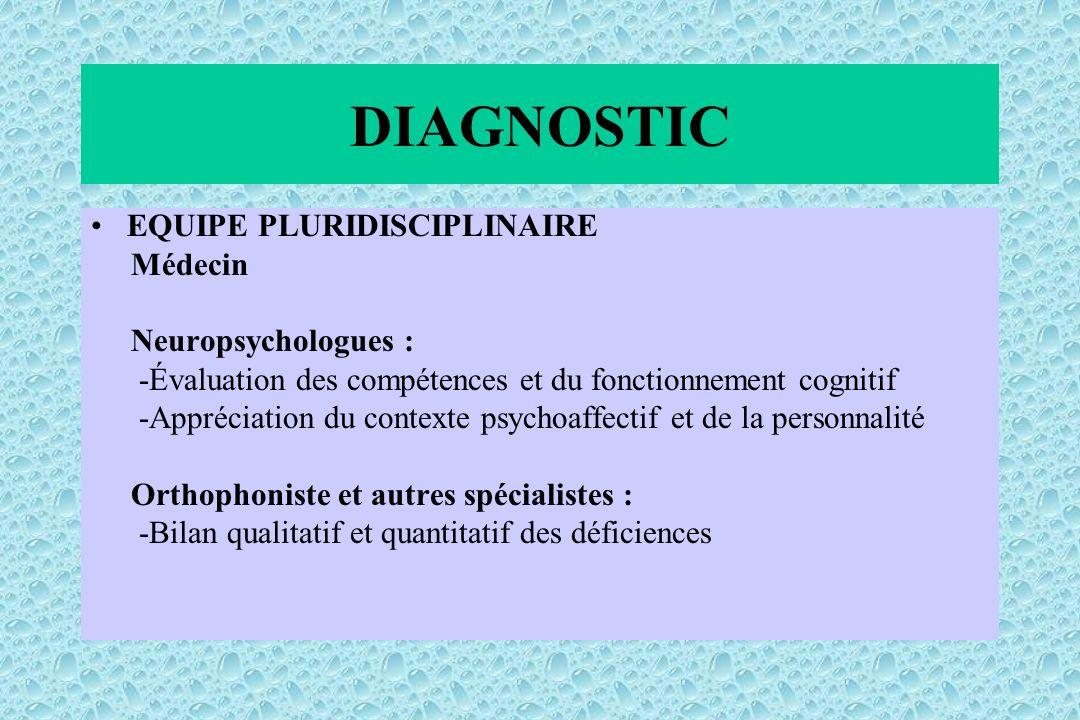 EQUIPE PLURIDISCIPLINAIRE Médecin Neuropsychologues : -Évaluation des compétences et du fonctionnement cognitif -Appréciation du contexte psychoaffect