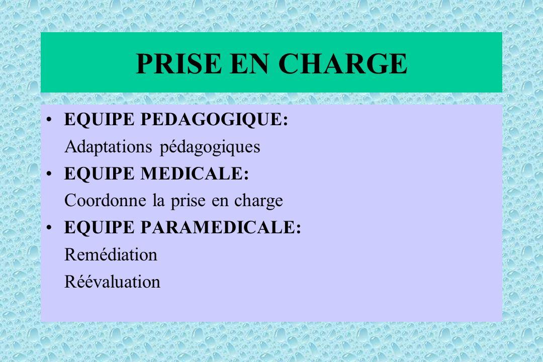 EQUIPE PEDAGOGIQUE: Adaptations pédagogiques EQUIPE MEDICALE: Coordonne la prise en charge EQUIPE PARAMEDICALE: Remédiation Réévaluation PRISE EN CHAR
