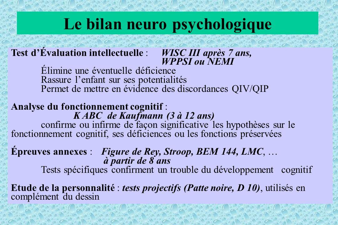 Le bilan neuro psychologique Test dÉvaluation intellectuelle : WISC III après 7 ans, WPPSI ou NEMI Élimine une éventuelle déficience Rassure lenfant sur ses potentialités Permet de mettre en évidence des discordances QIV/QIP Analyse du fonctionnement cognitif : K ABC de Kaufmann (3 à 12 ans) confirme ou infirme de façon significative les hypothèses sur le fonctionnement cognitif, ses déficiences ou les fonctions préservées Épreuves annexes : Figure de Rey, Stroop, BEM 144, LMC, … à partir de 8 ans Tests spécifiques confirment un trouble du développement cognitif Etude de la personnalité : tests projectifs (Patte noire, D 10), utilisés en complément du dessin