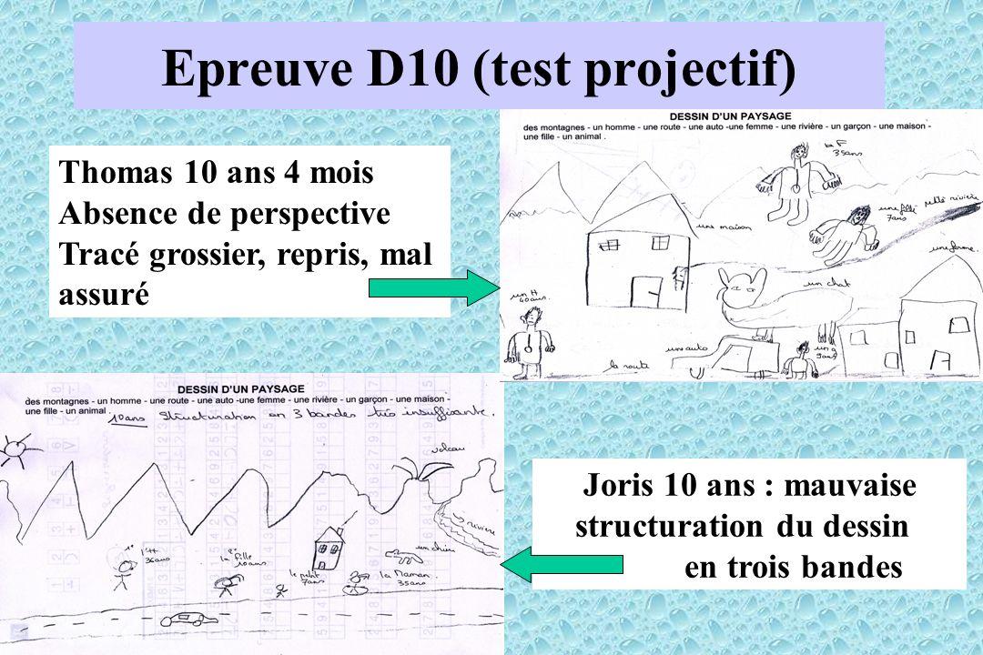 Epreuve D10 (test projectif) Thomas 10 ans 4 mois Absence de perspective Tracé grossier, repris, mal assuré Joris 10 ans : mauvaise structuration du d