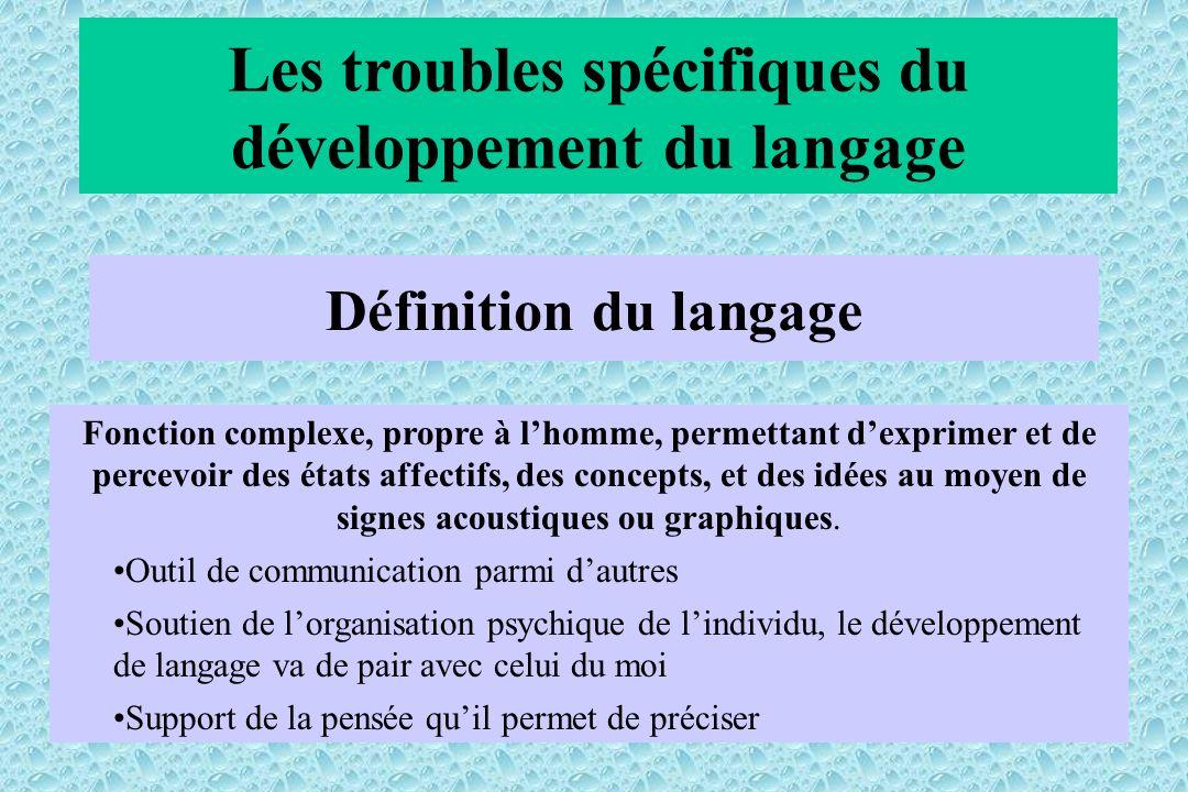 Définition du langage Fonction complexe, propre à lhomme, permettant dexprimer et de percevoir des états affectifs, des concepts, et des idées au moyen de signes acoustiques ou graphiques.