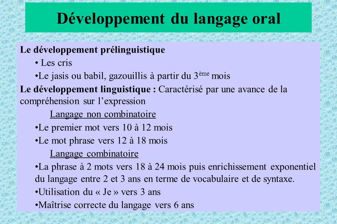 Développement du langage oral Le développement prélinguistique Les cris Le jasis ou babil, gazouillis à partir du 3 ème mois Le développement linguist