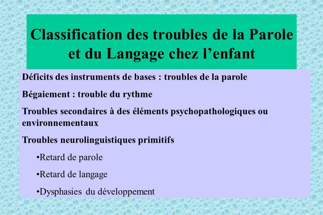 Classification des troubles de la Parole et du Langage chez lenfant Déficits des instruments de bases : troubles de la parole Bégaiement : trouble du