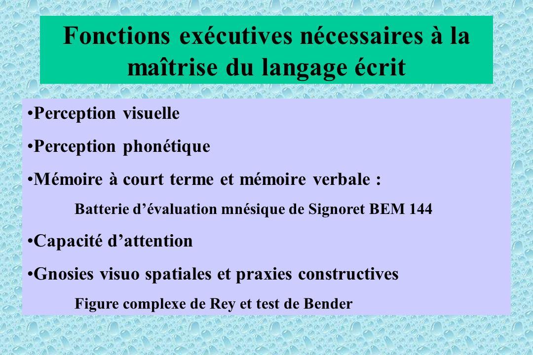 Fonctions exécutives nécessaires à la maîtrise du langage écrit Perception visuelle Perception phonétique Mémoire à court terme et mémoire verbale : B