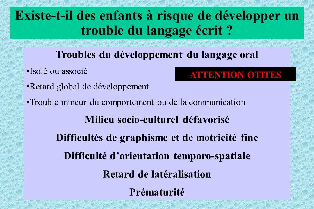 Existe-t-il des enfants à risque de développer un trouble du langage écrit ? Troubles du développement du langage oral Isolé ou associé Retard global