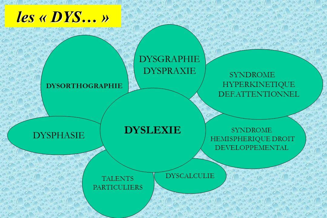 Dyscalculies Dysfonctionnement cortex pariétal inférieur gauche .