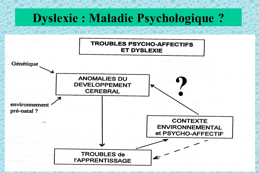 Dyslexie : Maladie Psychologique
