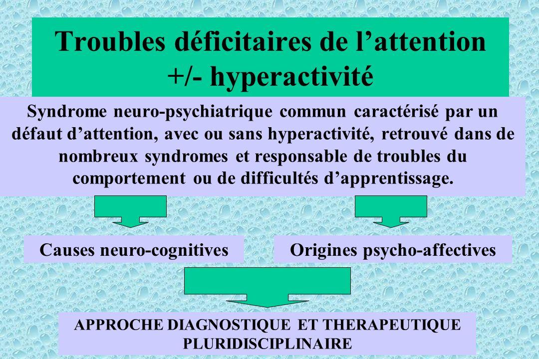 Troubles déficitaires de lattention +/- hyperactivité Syndrome neuro-psychiatrique commun caractérisé par un défaut dattention, avec ou sans hyperactivité, retrouvé dans de nombreux syndromes et responsable de troubles du comportement ou de difficultés dapprentissage.