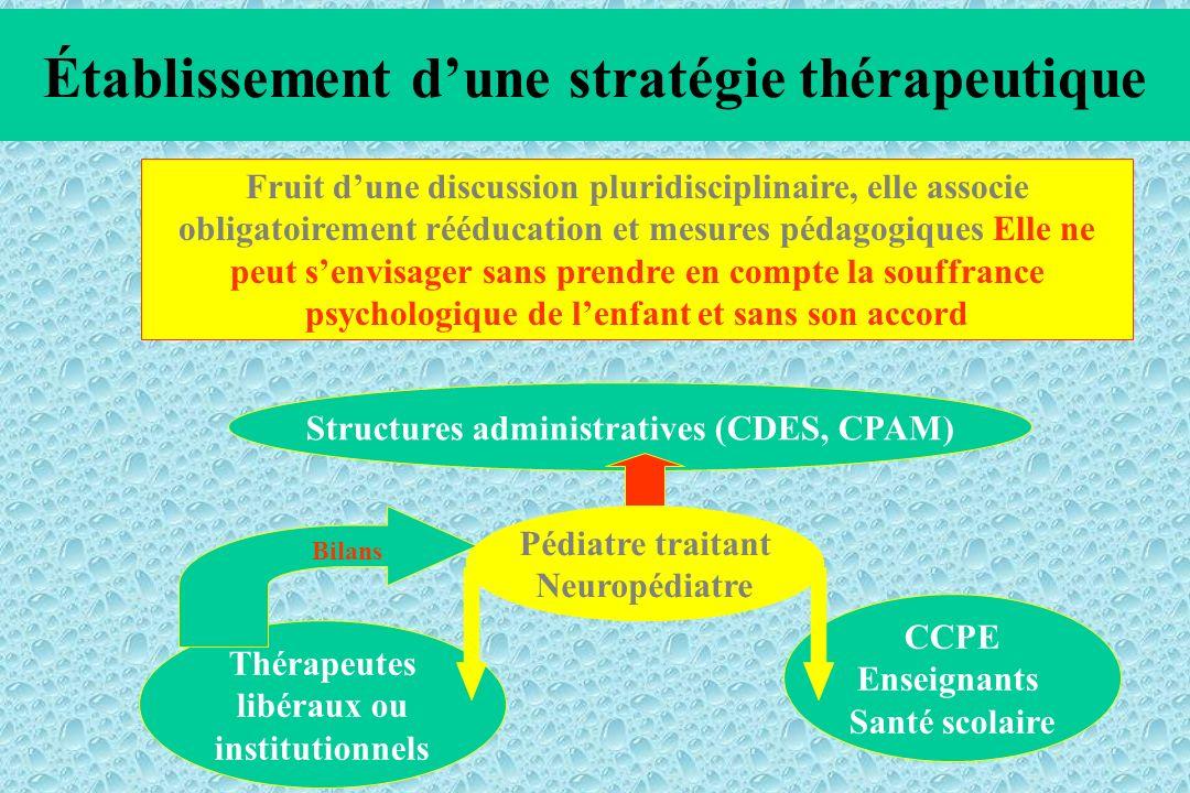 Établissement dune stratégie thérapeutique Fruit dune discussion pluridisciplinaire, elle associe obligatoirement rééducation et mesures pédagogiques