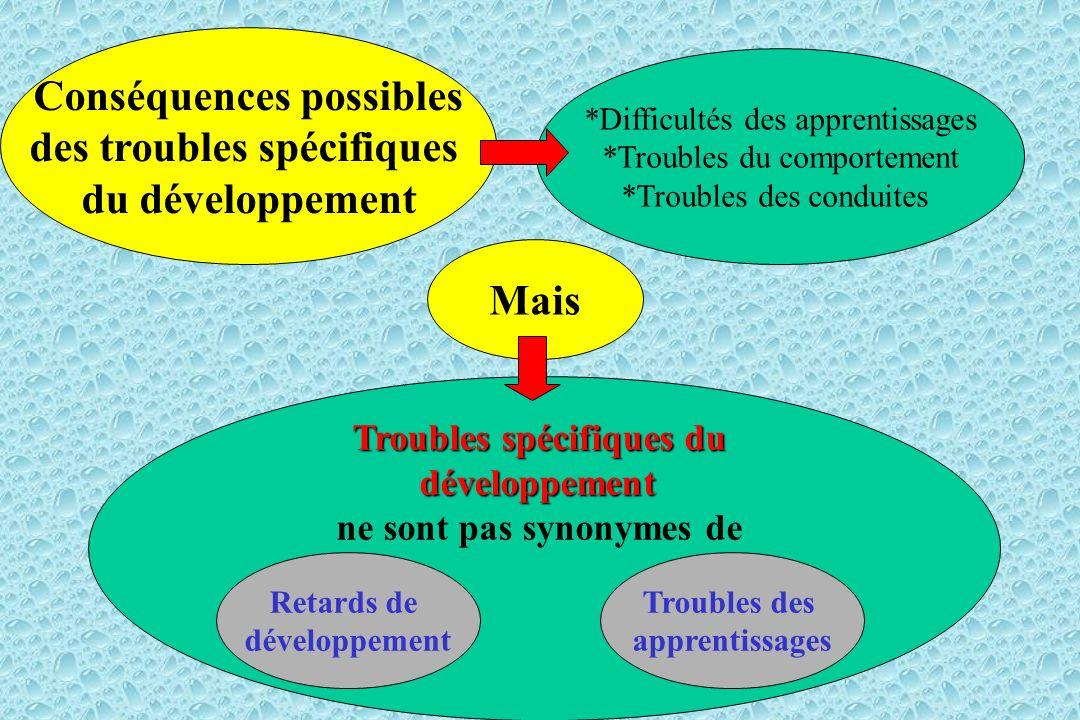 Conséquences possibles des troubles spécifiques du développement Mais Troubles spécifiques du développement développement ne sont pas synonymes de *Di