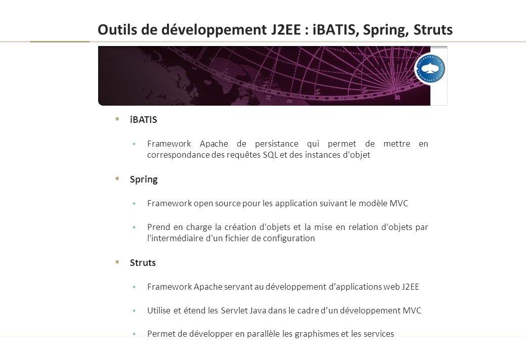 Outils de développement J2EE : iBATIS, Spring, Struts iBATIS Framework Apache de persistance qui permet de mettre en correspondance des requêtes SQL e
