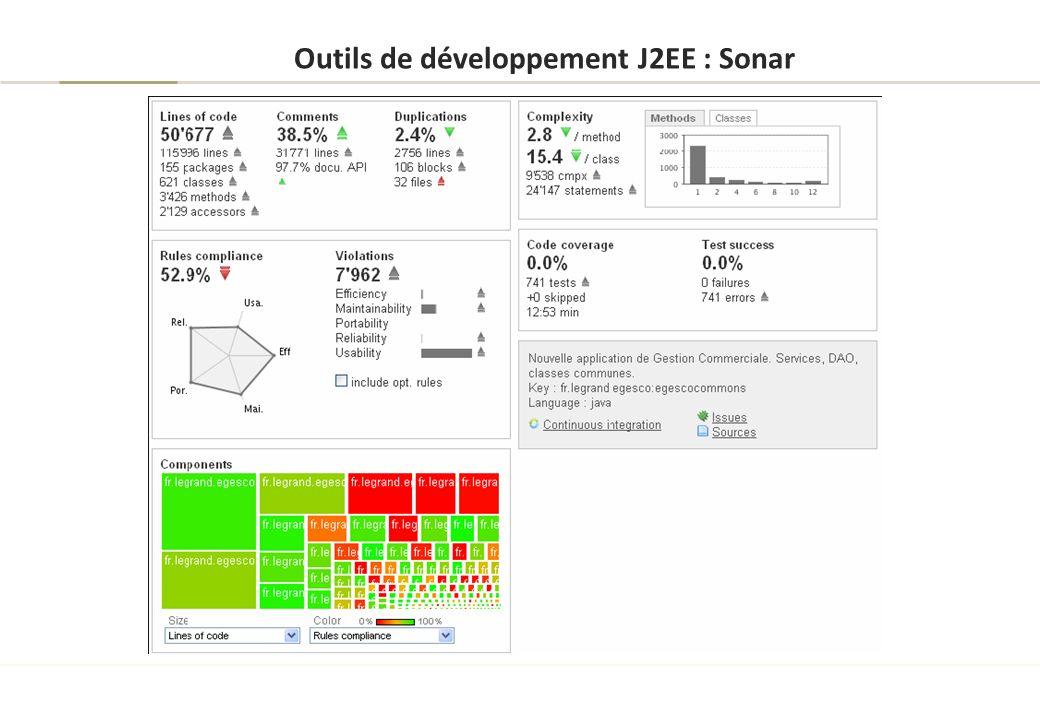 Outils de développement J2EE : Sonar